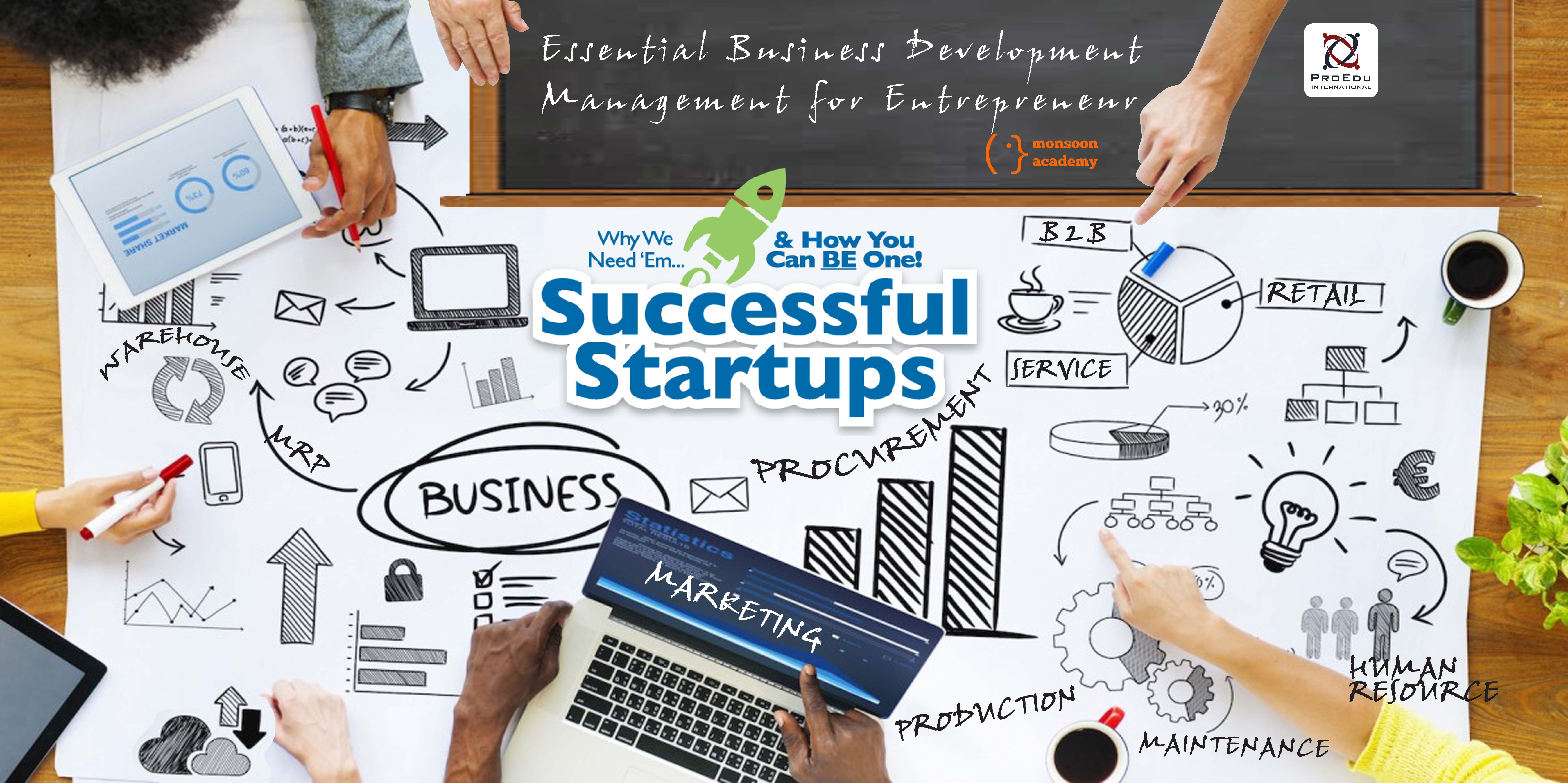 Essential Business Development Management for Entrepreneurs