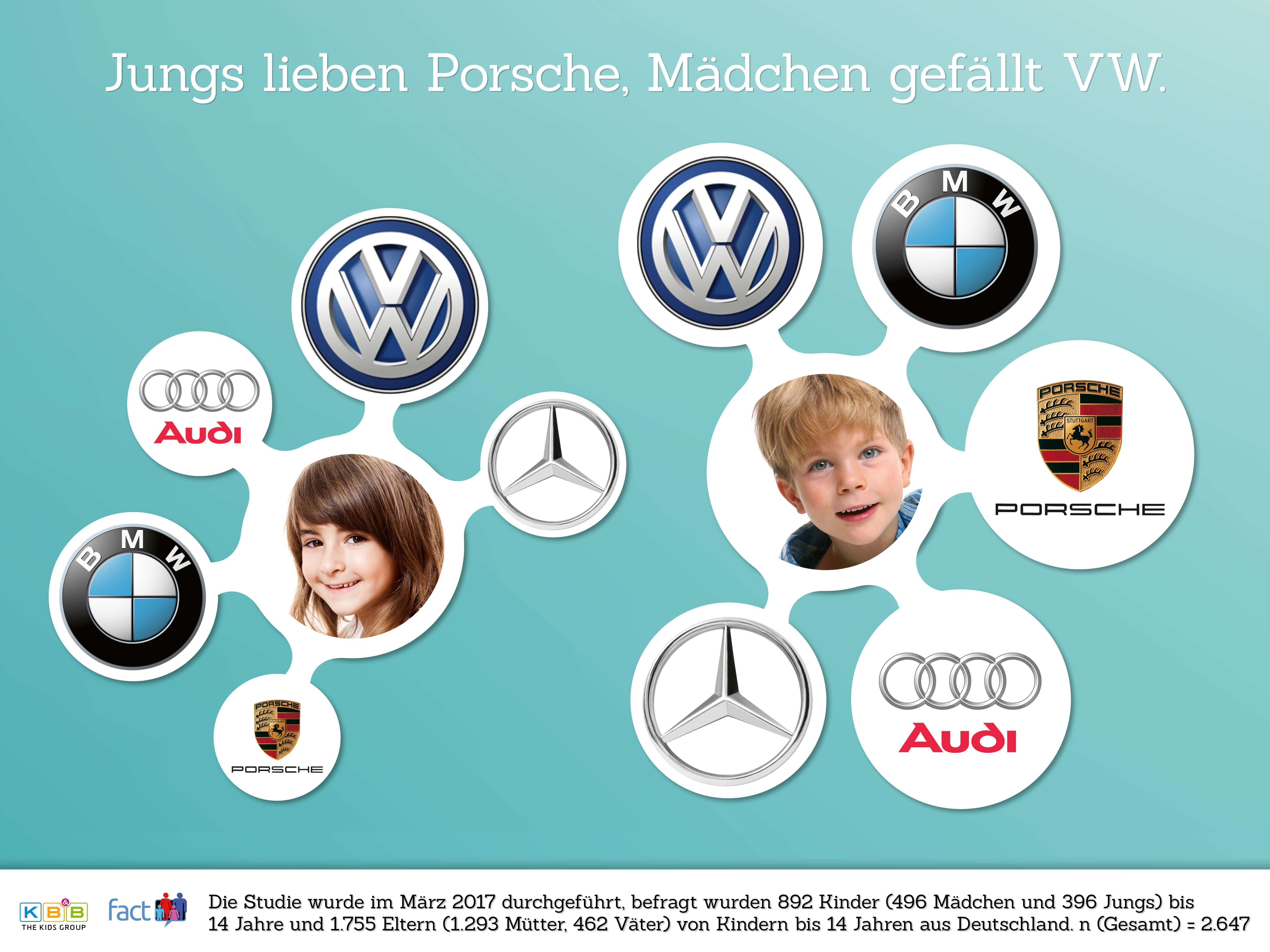 Jungs lieben Porsche