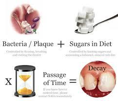 harmful teeth effect