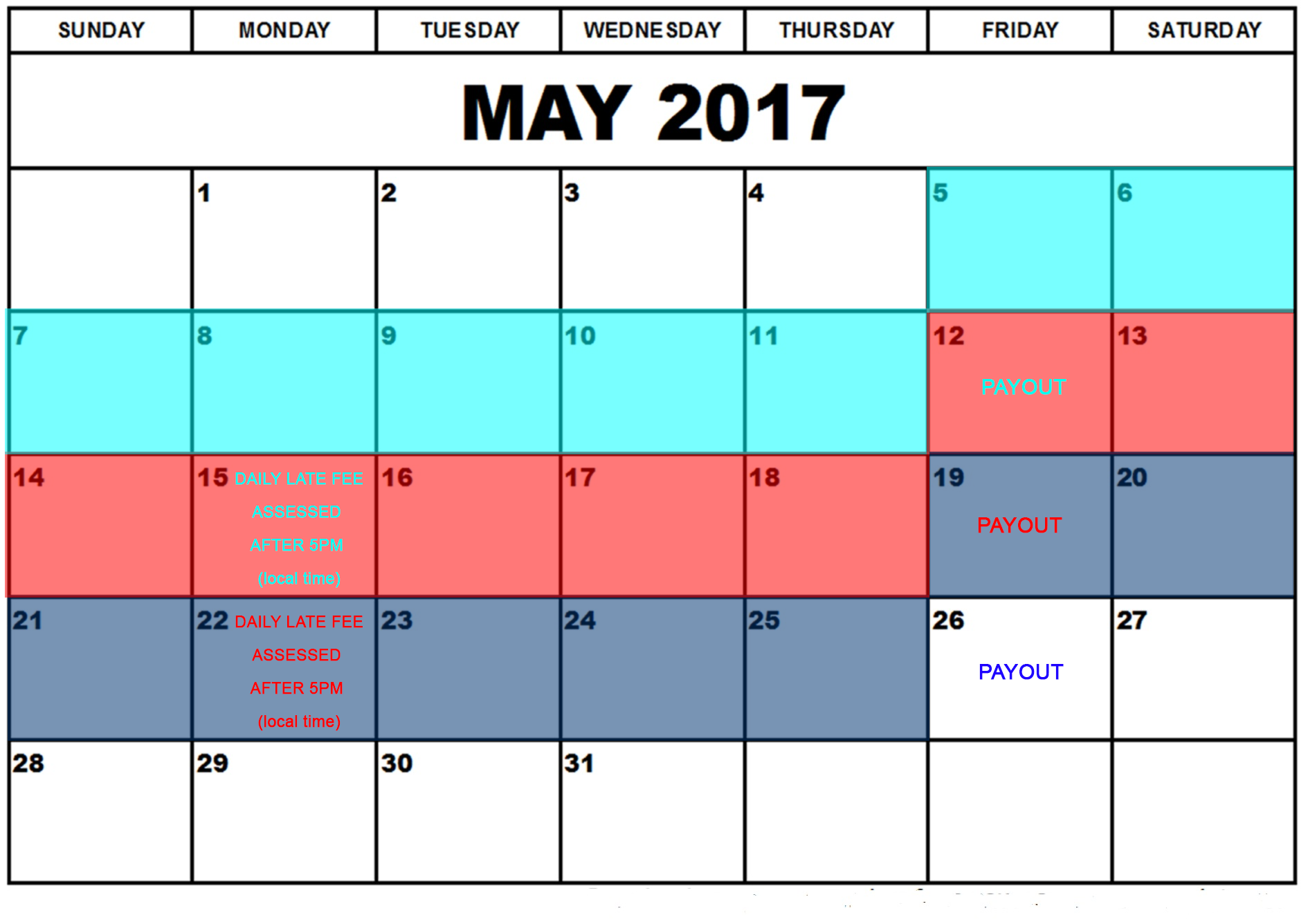 pay per lead or commission billing schedule