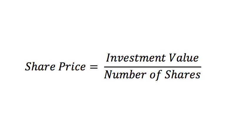 share price formula