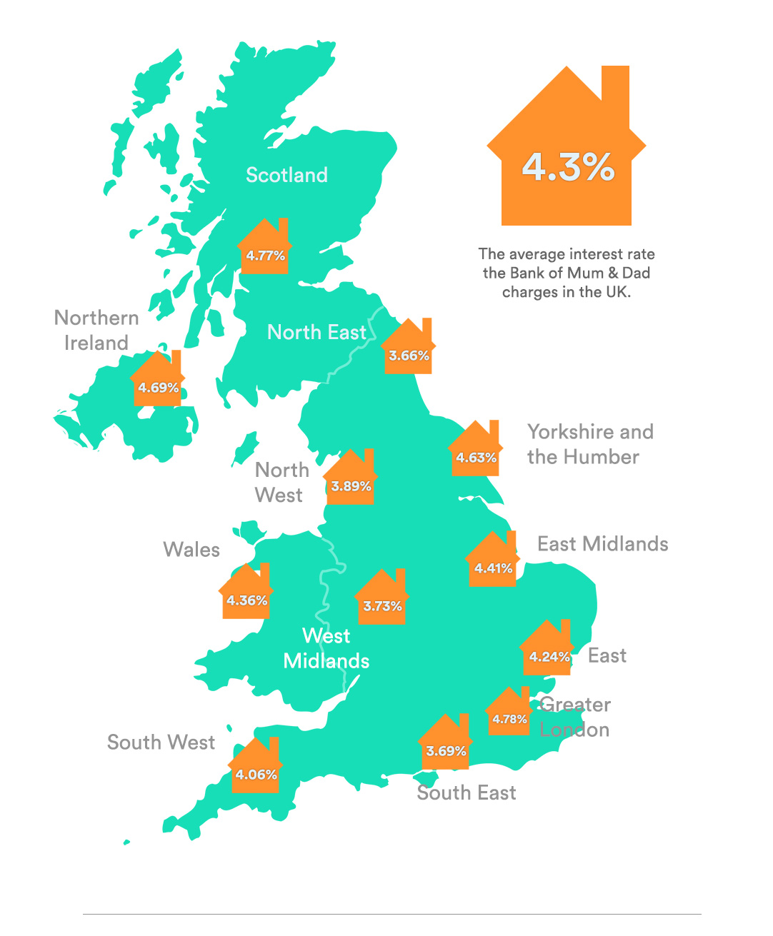 bank of mum and dad interest rates map uk