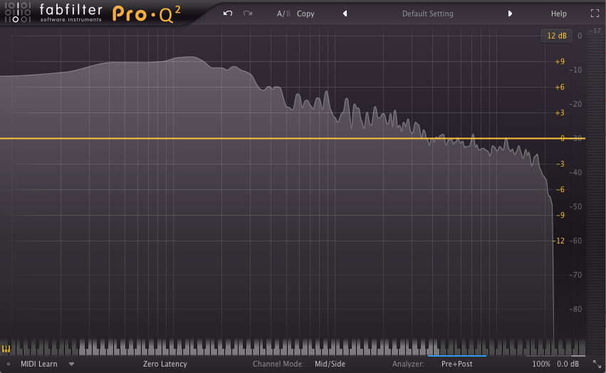 An image of a well balanced song run through FabFilter's Pro-Q 2.