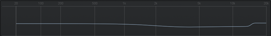 An image of iZotope Ozone's lowest noise shaping option.