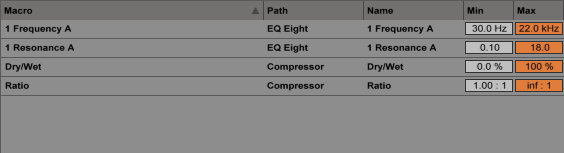 An image of macro mappings in Ableton.