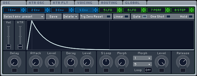 An image of Envelope 4 with the release time turned up in Native Instruments' Massive.