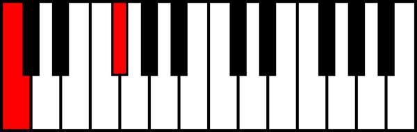 An image of a tritone interval.
