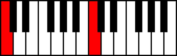 An image of an octave interval.