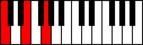 An image of C major in close position.