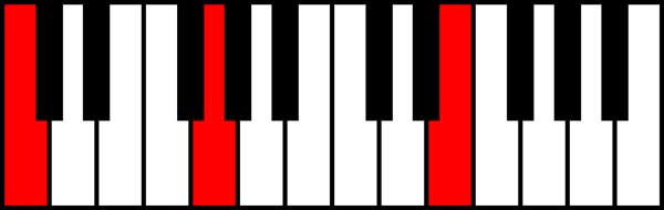 An image of C major in open position.