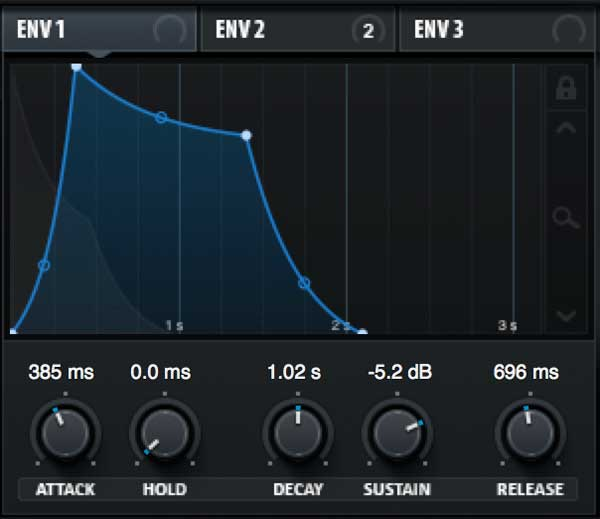 An image of the envelope section in Xfer Records' Serum plugin.