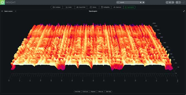 A picture of iZotope Insight 2's 3D Spectrogram.