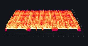 A 3D spectrogram image.