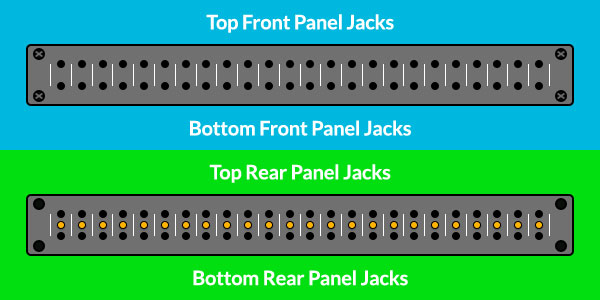 An image of a patch bay's front and back panels.