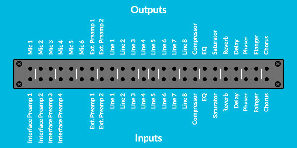 An image of the outputs and inputs on the front of a patch bay.
