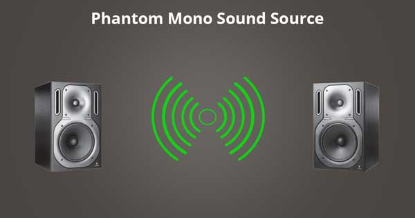 A picture of a phantom mono sound source.