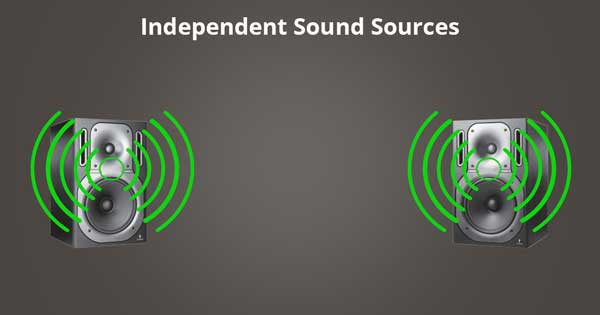 A picture of two independent sound sources.