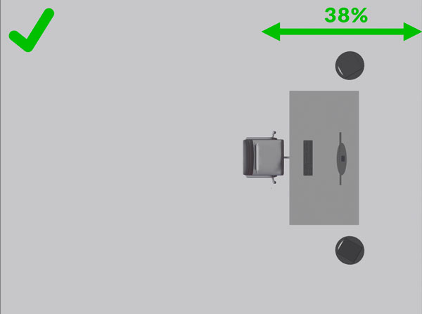 "A picture of a listening position correctly placed 38% away from the front wall, following ""the 38% rule."""