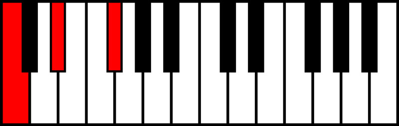 An image of a C diminished chord.