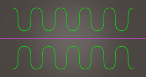 Waveforms that are meant to indicate two signals that are in opposite phase.