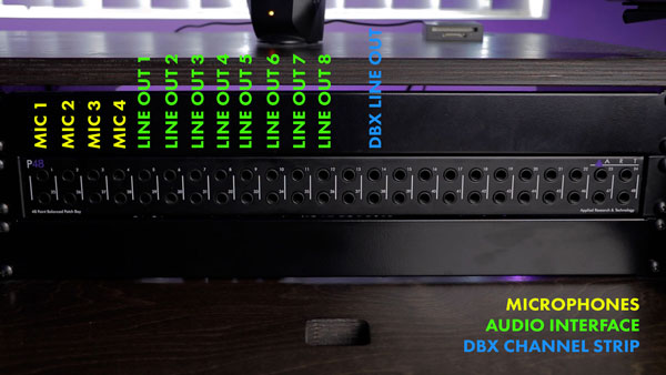 "An image of microphones, audio interface line outputs, and the line output of a DBX channel strip connected to the top rear jacks of a 1/4"" patch bay."