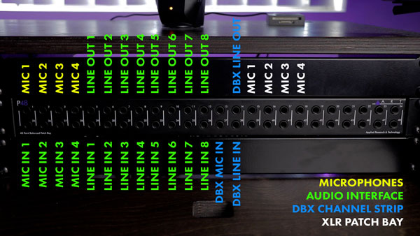 "An image of an XLR patch bay's outputs connected to a 1/4"" patch bay."
