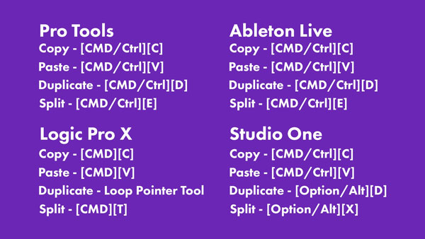 An image of key commands to copy, paste, duplicate, and split audio clips in different DAWs.