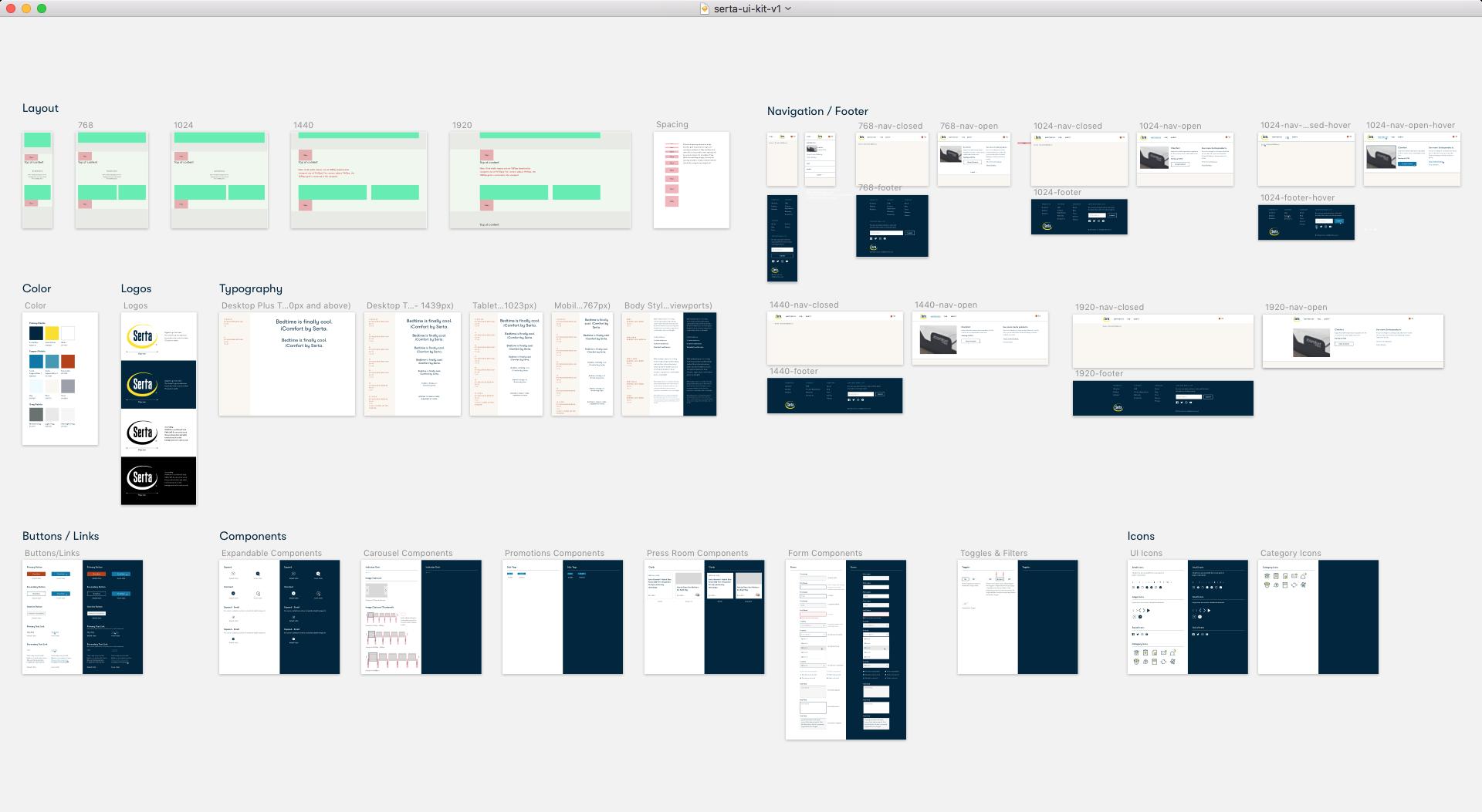 Screenshot of Serta's UI Kit Sketch file.