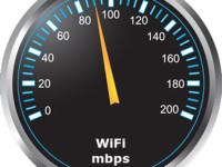 Wifi speedometer
