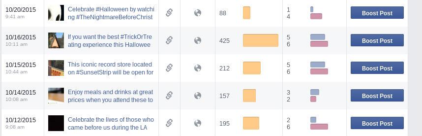 facebook insight 2