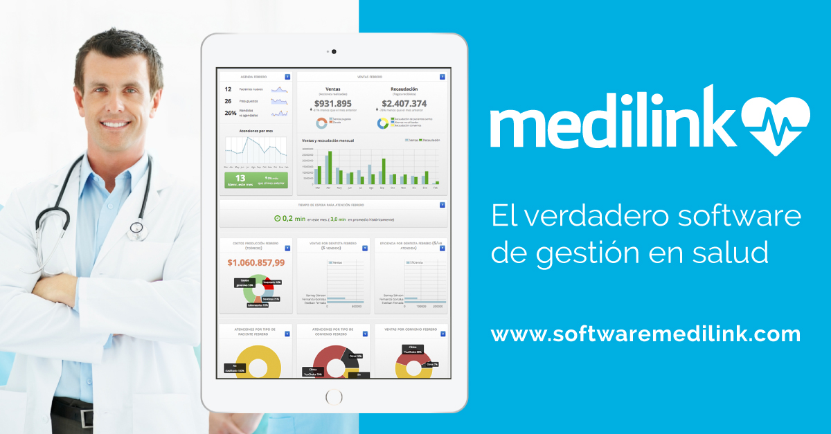 medilink software medico