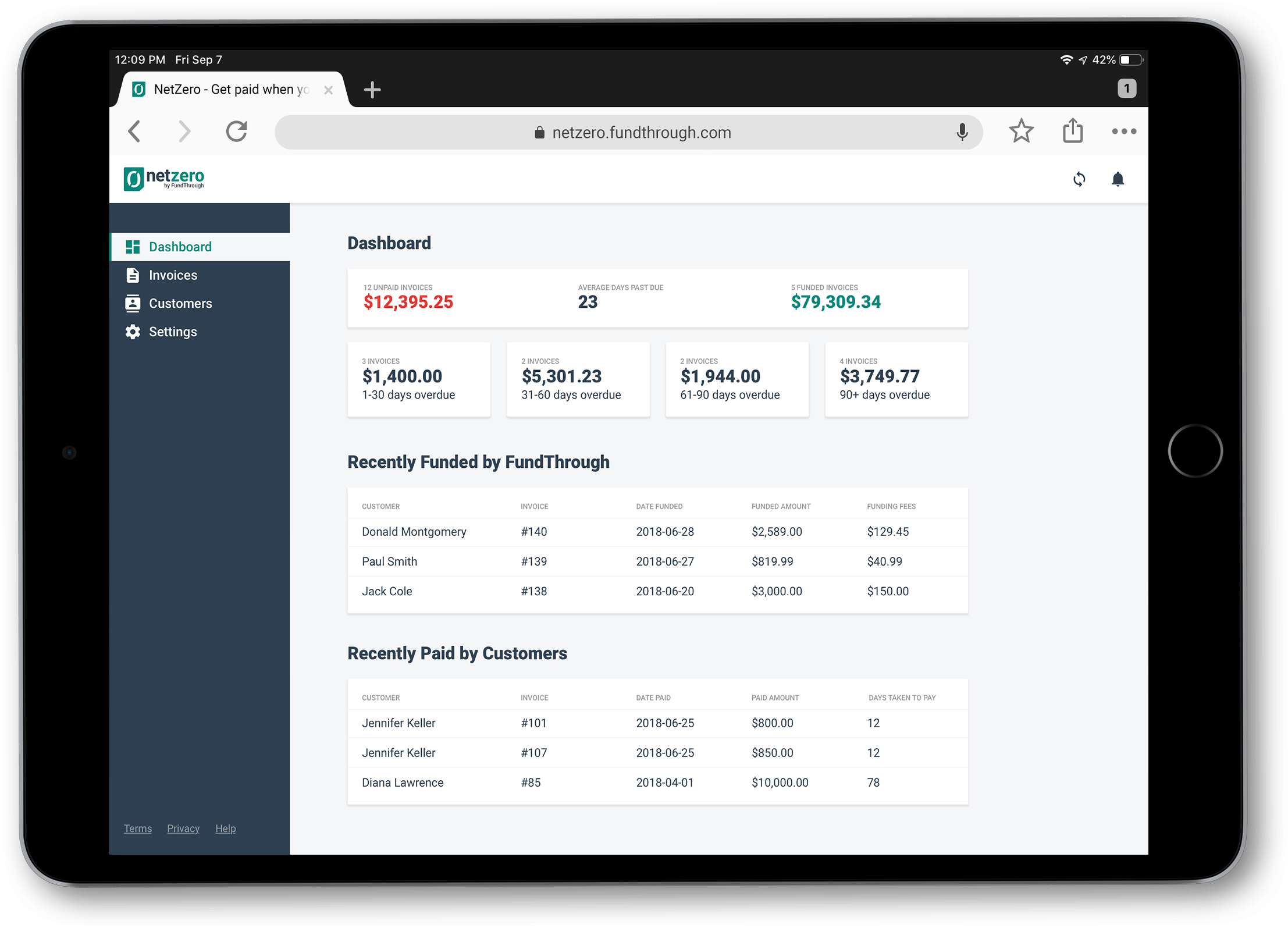 Image for NetZero – an invoice factoring app