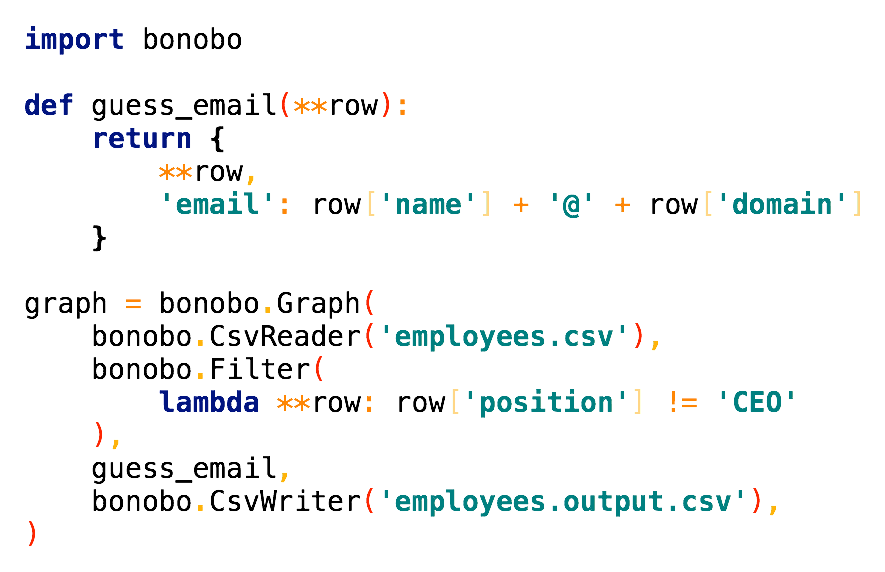 Bonobo • Data-processing for humans • Python ETL