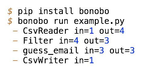 Bonobo execution with live and detailed statistics.
