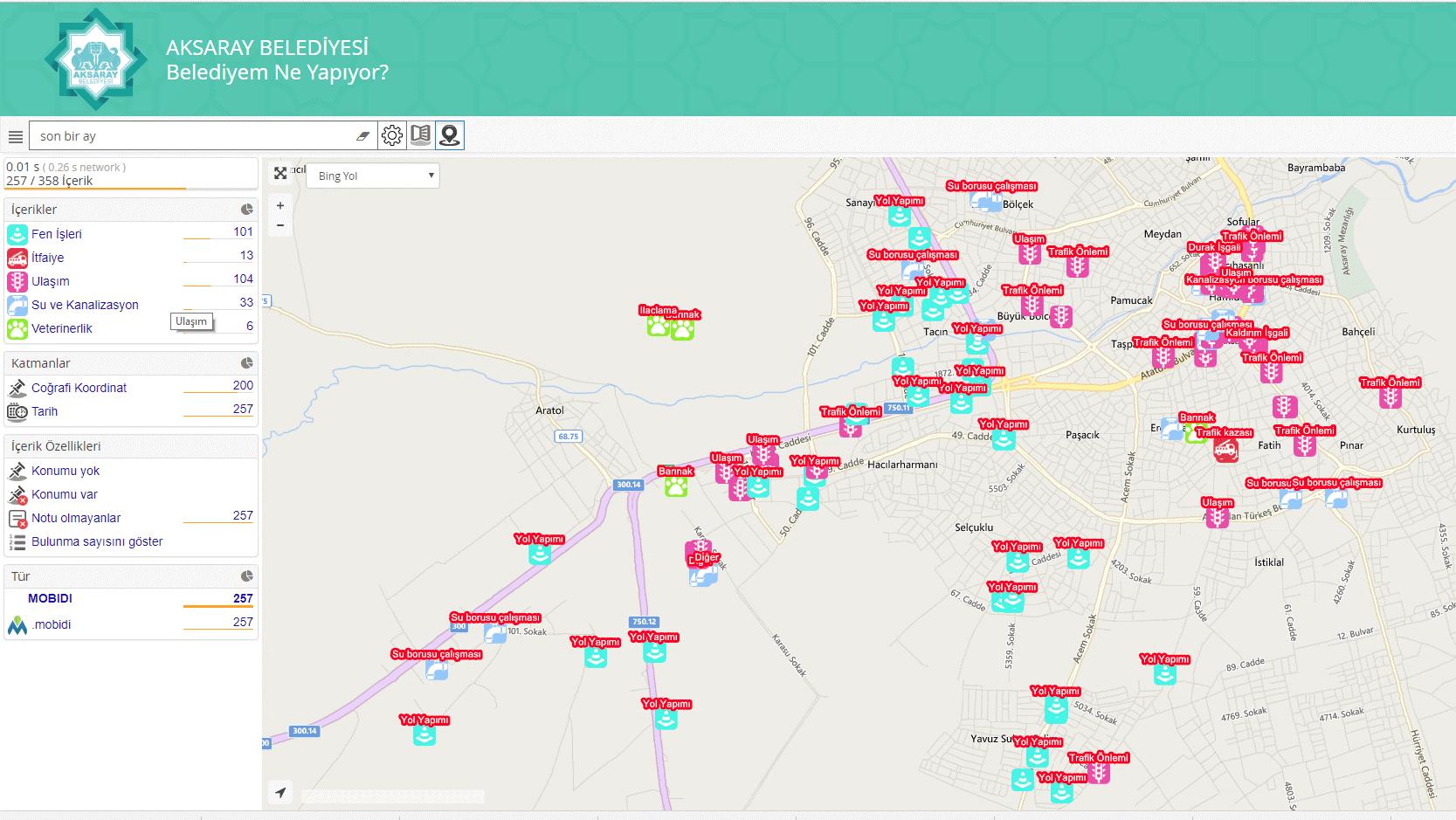 Aksaray Municipality Solutions