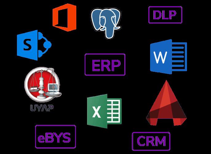 CRM ve ERP Sistemlerini Besler