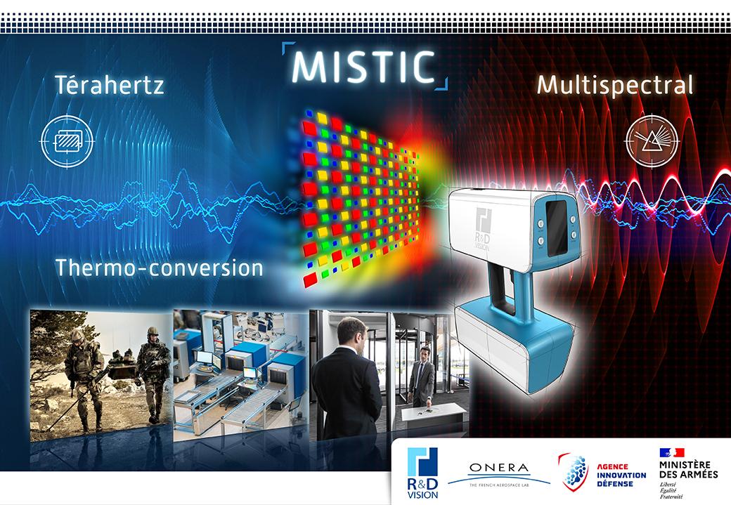 instrument d'imagerie multispectrale Térahertz temps réel