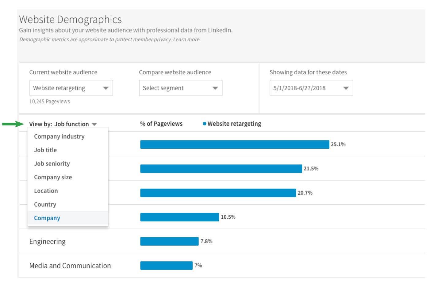 LinkedIn Insight tag website demographics