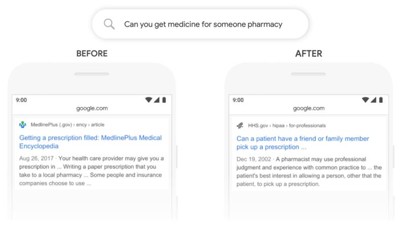 Google BERT Example 3
