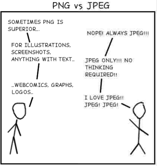 Difference between PNG vs JPEG