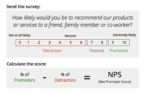 nps score calculation
