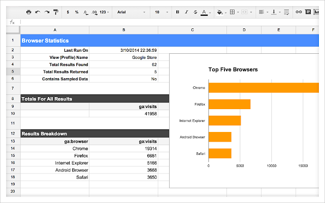 Google Analytics for Google Sheets Add-on
