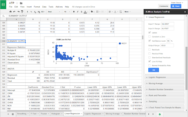 Data Analysis Tool Pak for google Sheets Add-on
