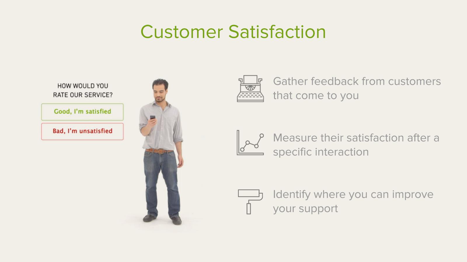 CSAT measures customer satisfaction.