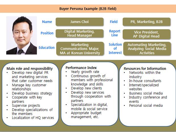 Buyer personas for B2B should be business-focused.
