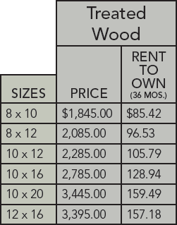 Wood mini barn pricing