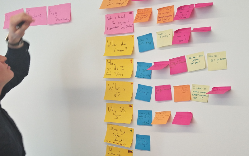 Using post-it notes to help visualise the importance of user needs in a meeting