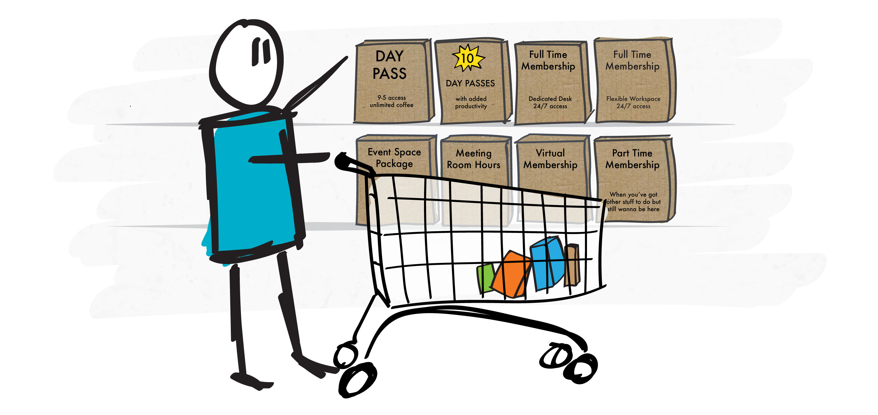 habu-coworking-day-pass-workspace-management-software