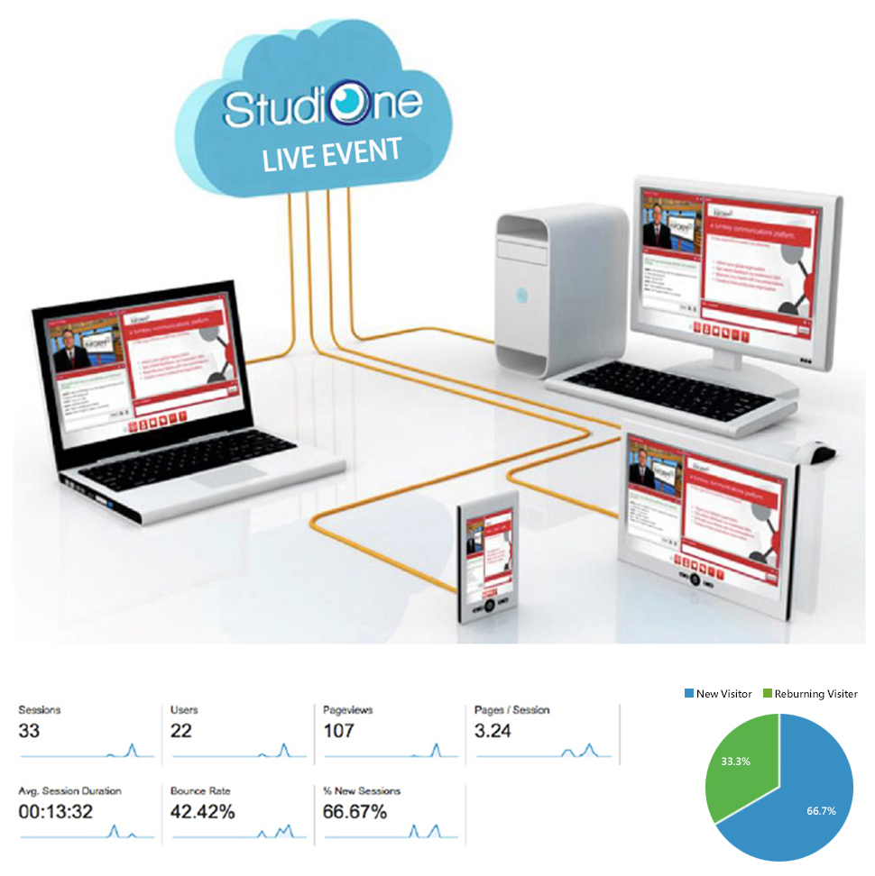 Live streaming WEBINAR SOLUTIONS