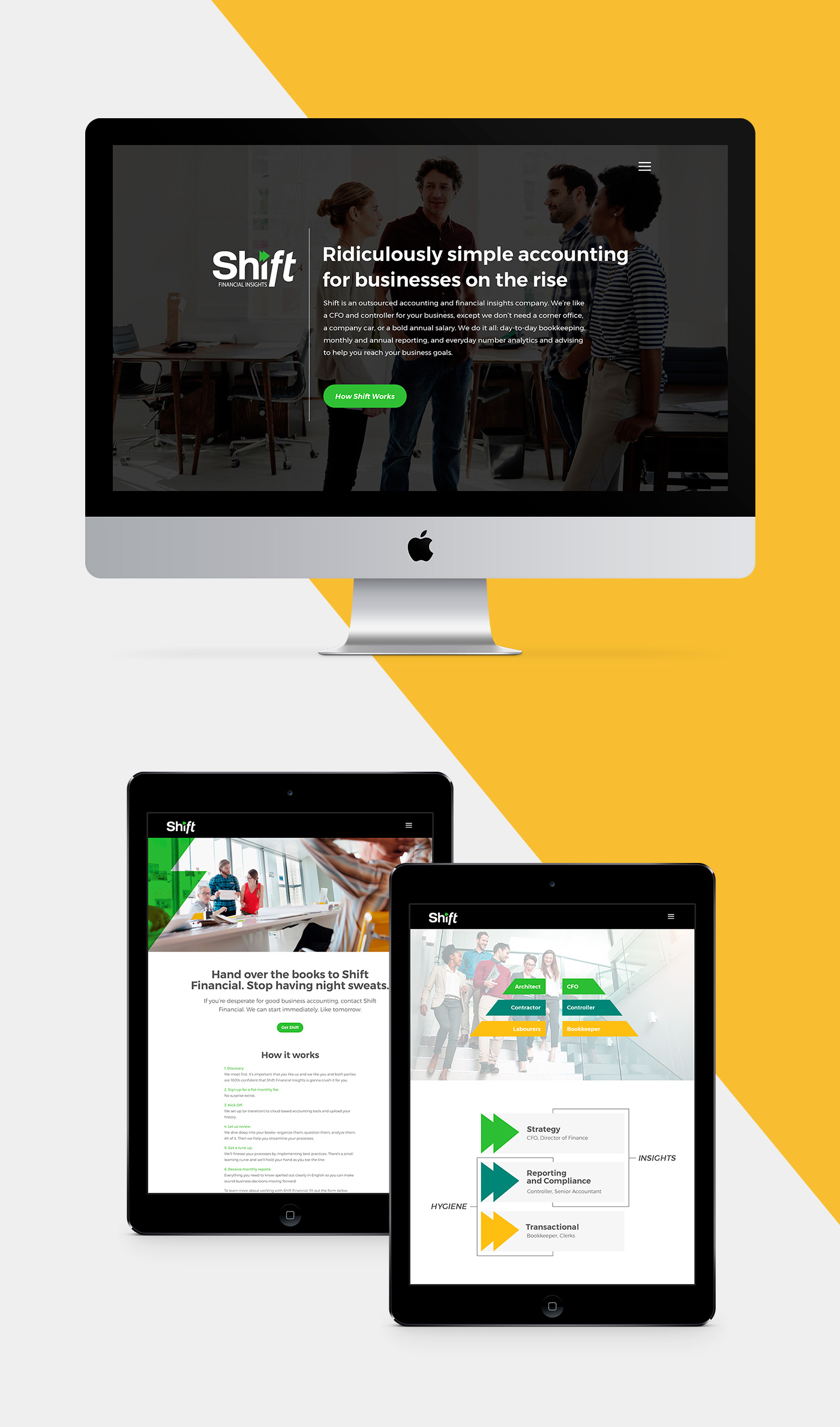Web design and development for Shift Financial in Vancouver, BC. By Flipside Creative.
